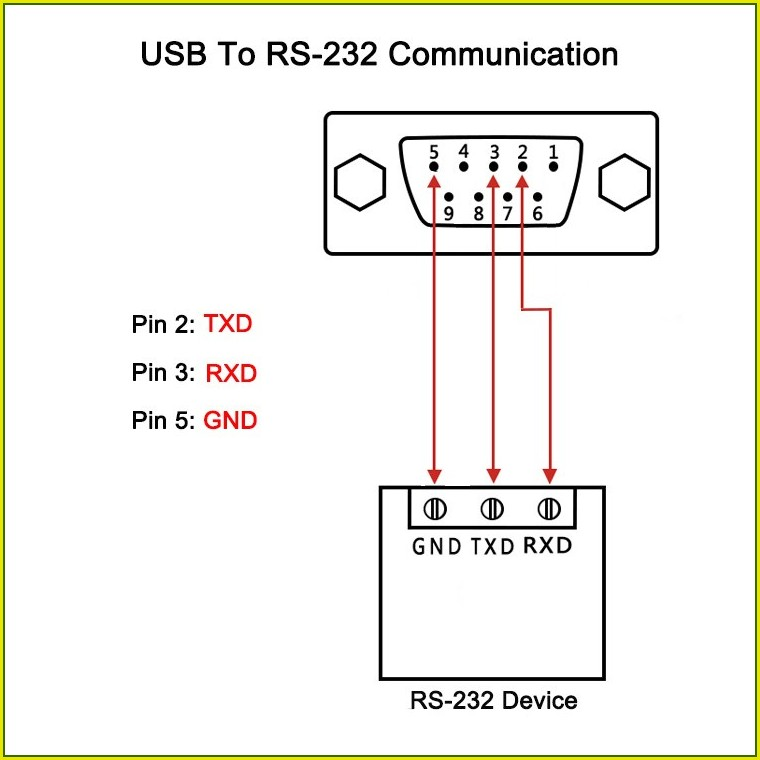 Rs232 To Rj45 Wiring Diagram