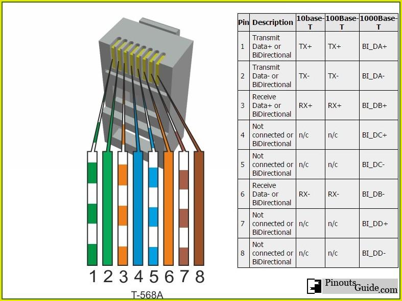 Standard Rj45 Wiring Diagram