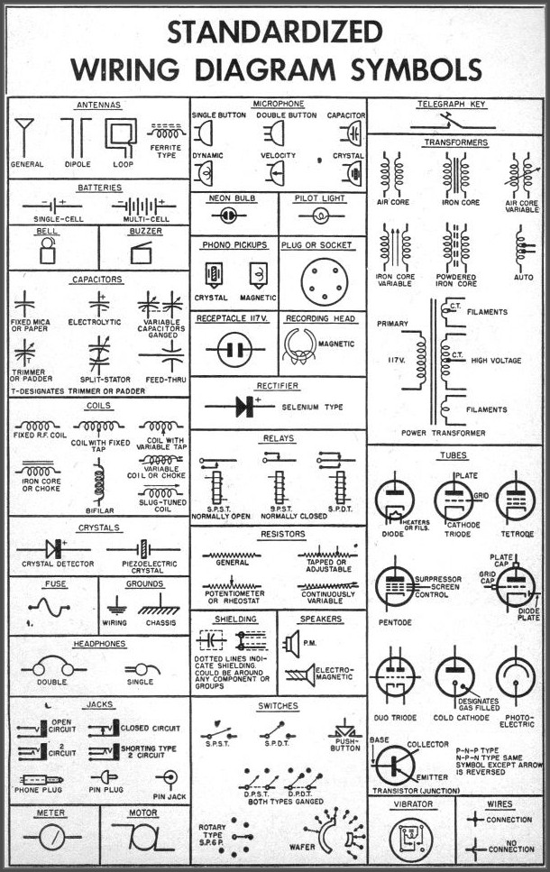 Wiring Diagram Symbols Automotive