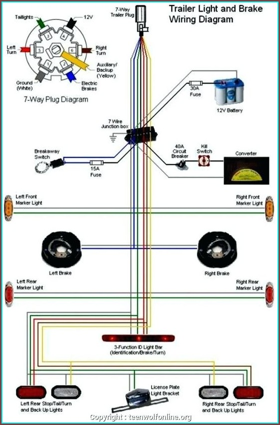 Diagram Of 7 Pin Trailer Plug