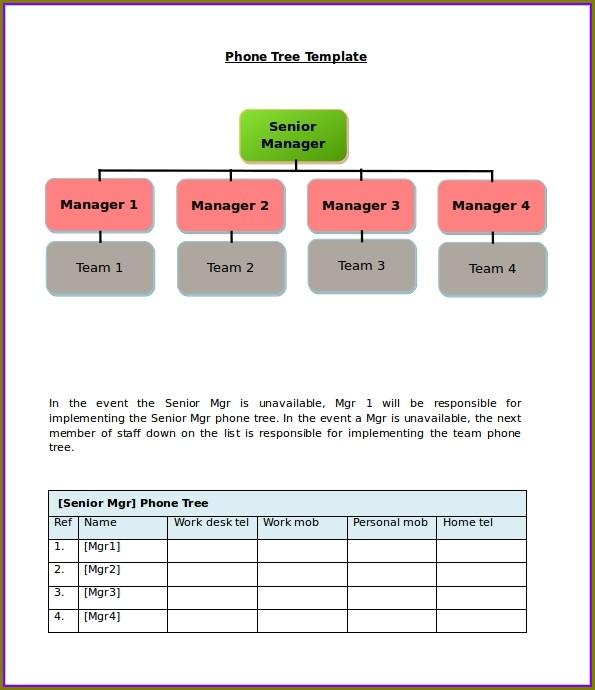 Editable Phone Tree Template