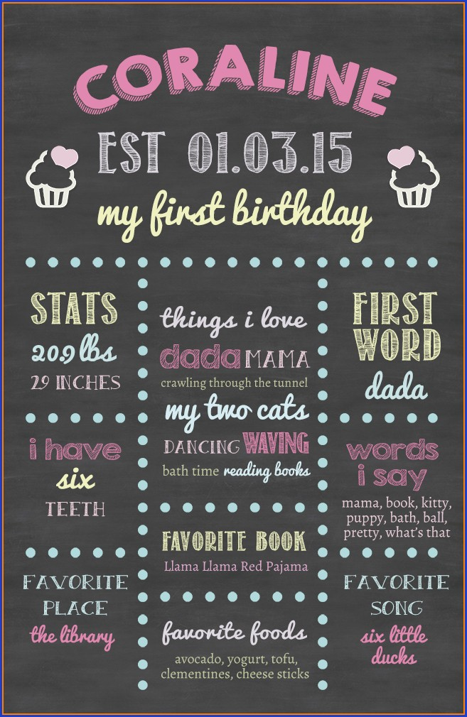 First Birthday Poster Template