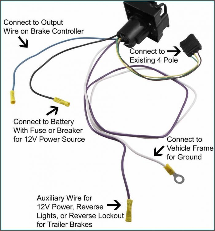 Hopkins 7 Pin Trailer Plug Diagram