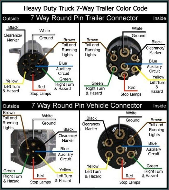 Wiring 7 Pin Trailer Plug Diagram