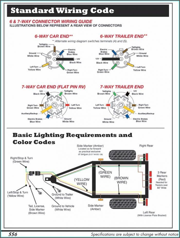 Wiring Diagram Of 7 Pin Trailer Plug
