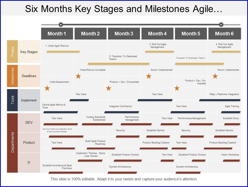 Agile Transformation Roadmap Template
