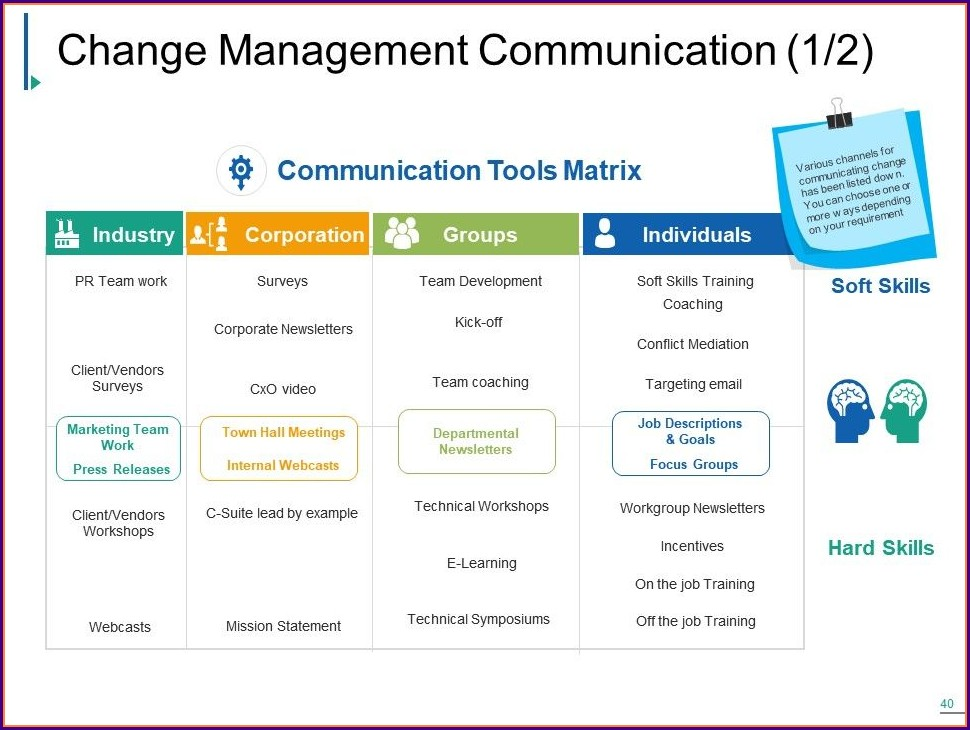 Free Change Management Powerpoint Templates