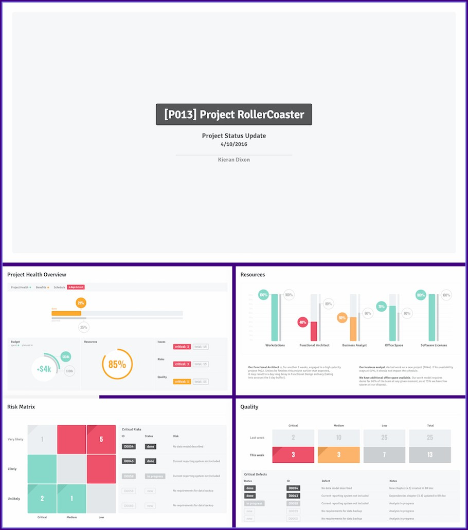 Free Project Management Dashboard Powerpoint Template