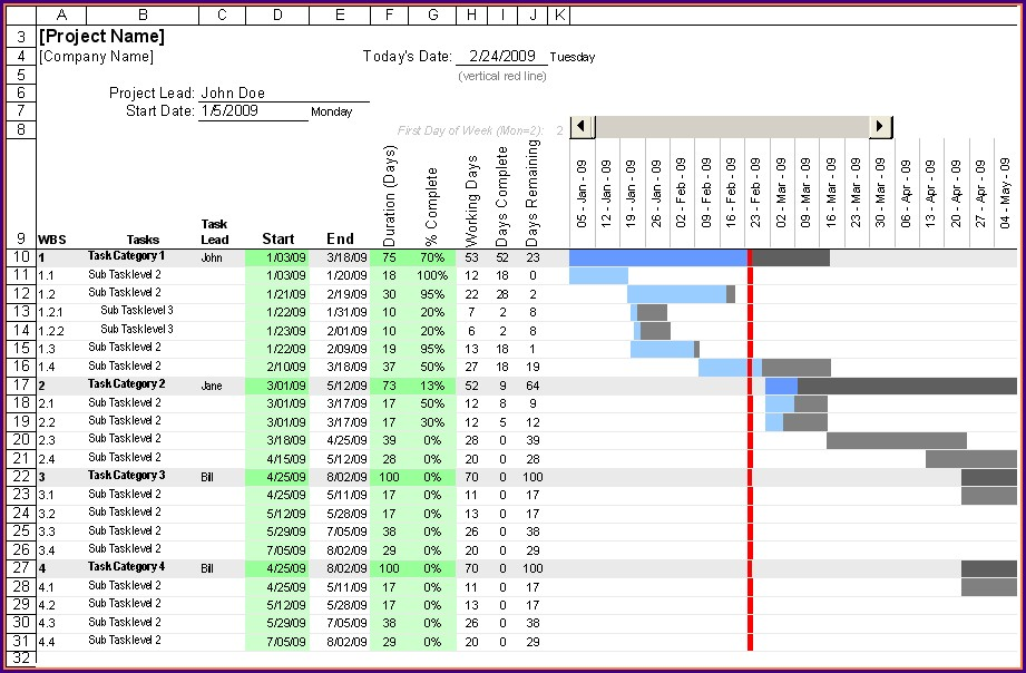 Gantt Chart Weekly Template