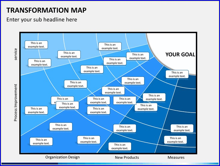 Transformation Roadmap Transformation Map Template