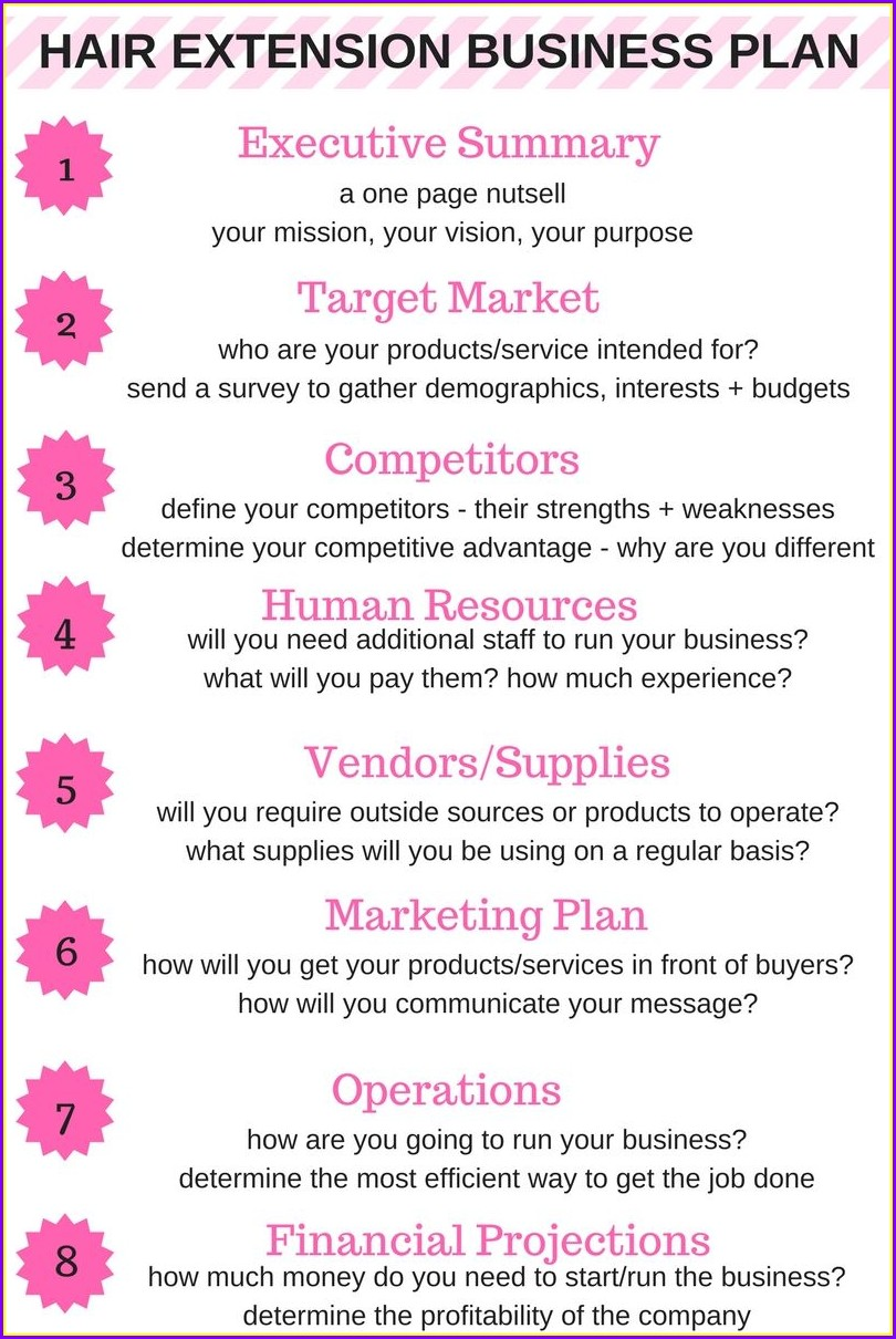 Beauty Salon Business Plan Template Free