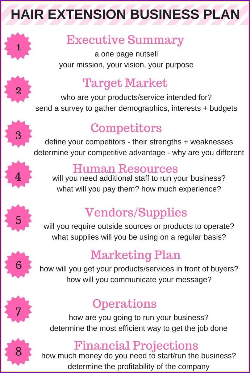 Beauty Salon Business Plan Template Free