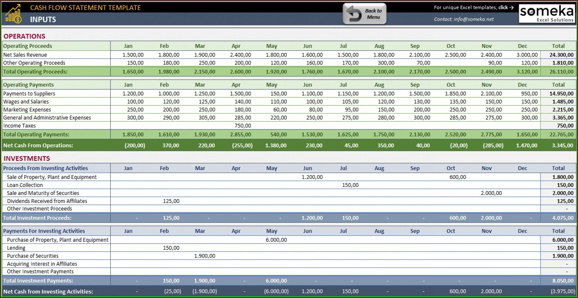 Business Cash Flow Analysis Template