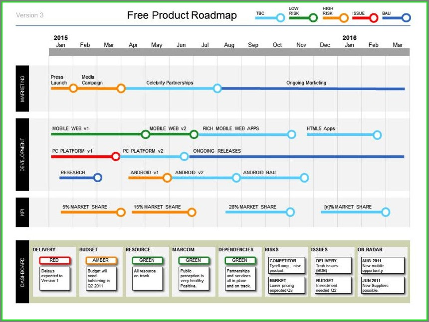 Business Roadmap Template Free