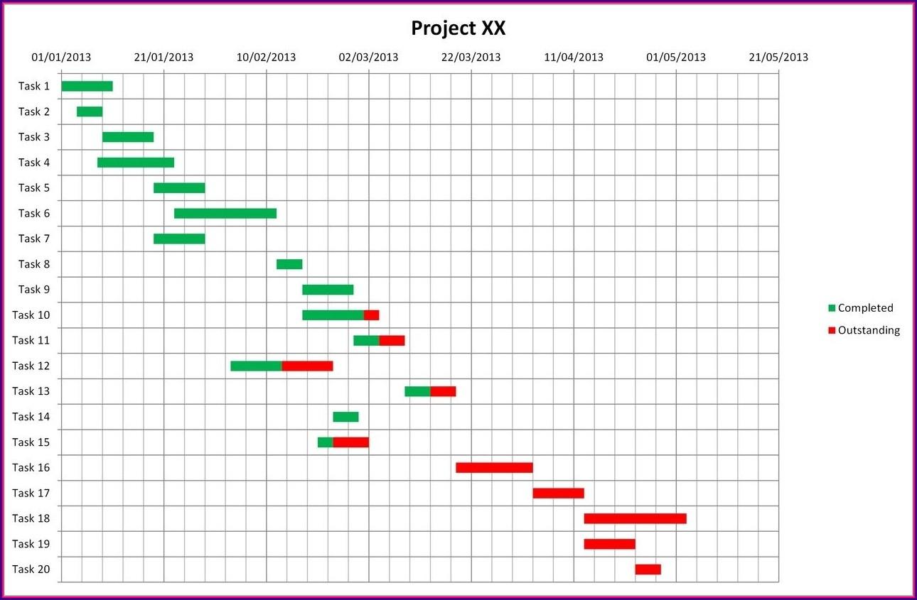 Calendar Gantt Chart Excel Template