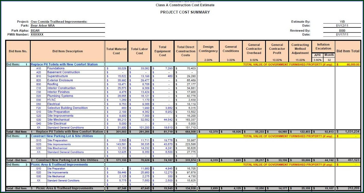 Construction Cost Estimate Template