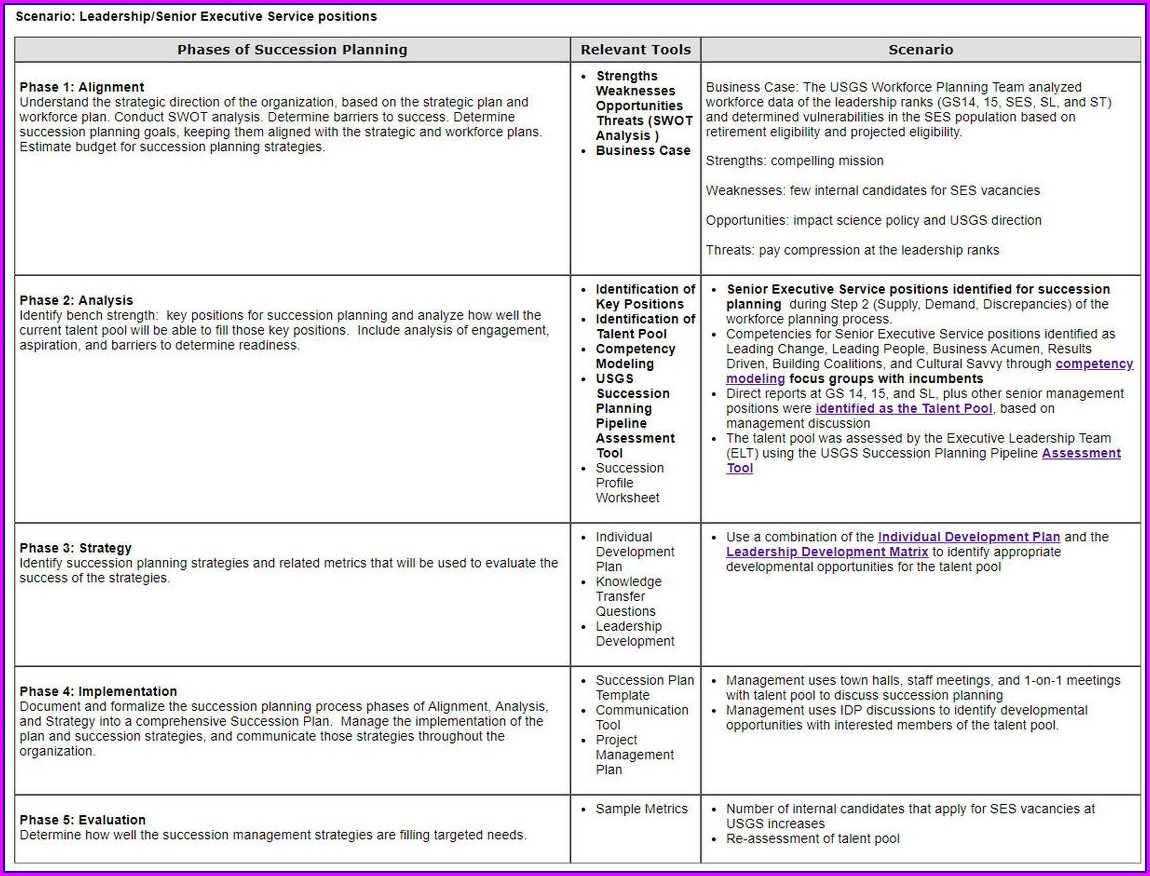Data Retention Policy Template Free Uk