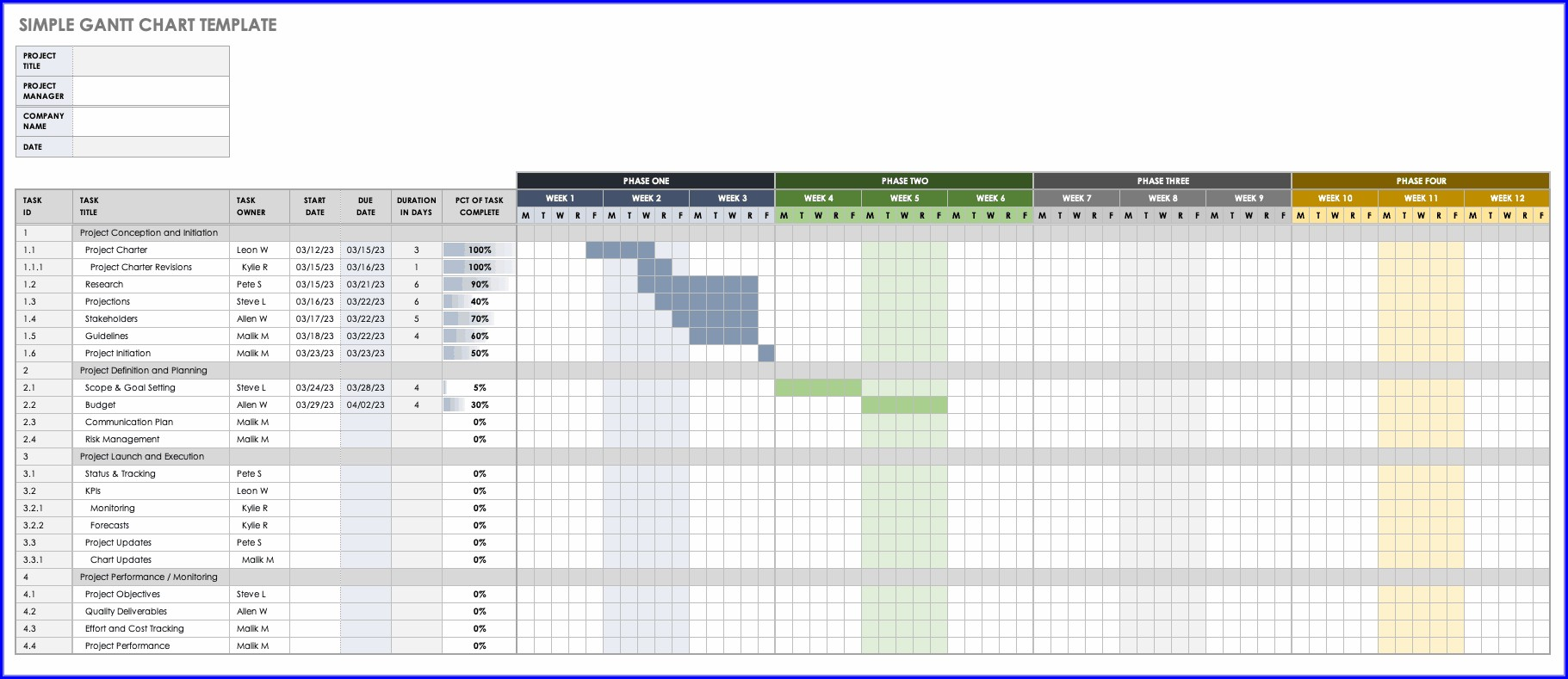 Download Gantt Chart Template