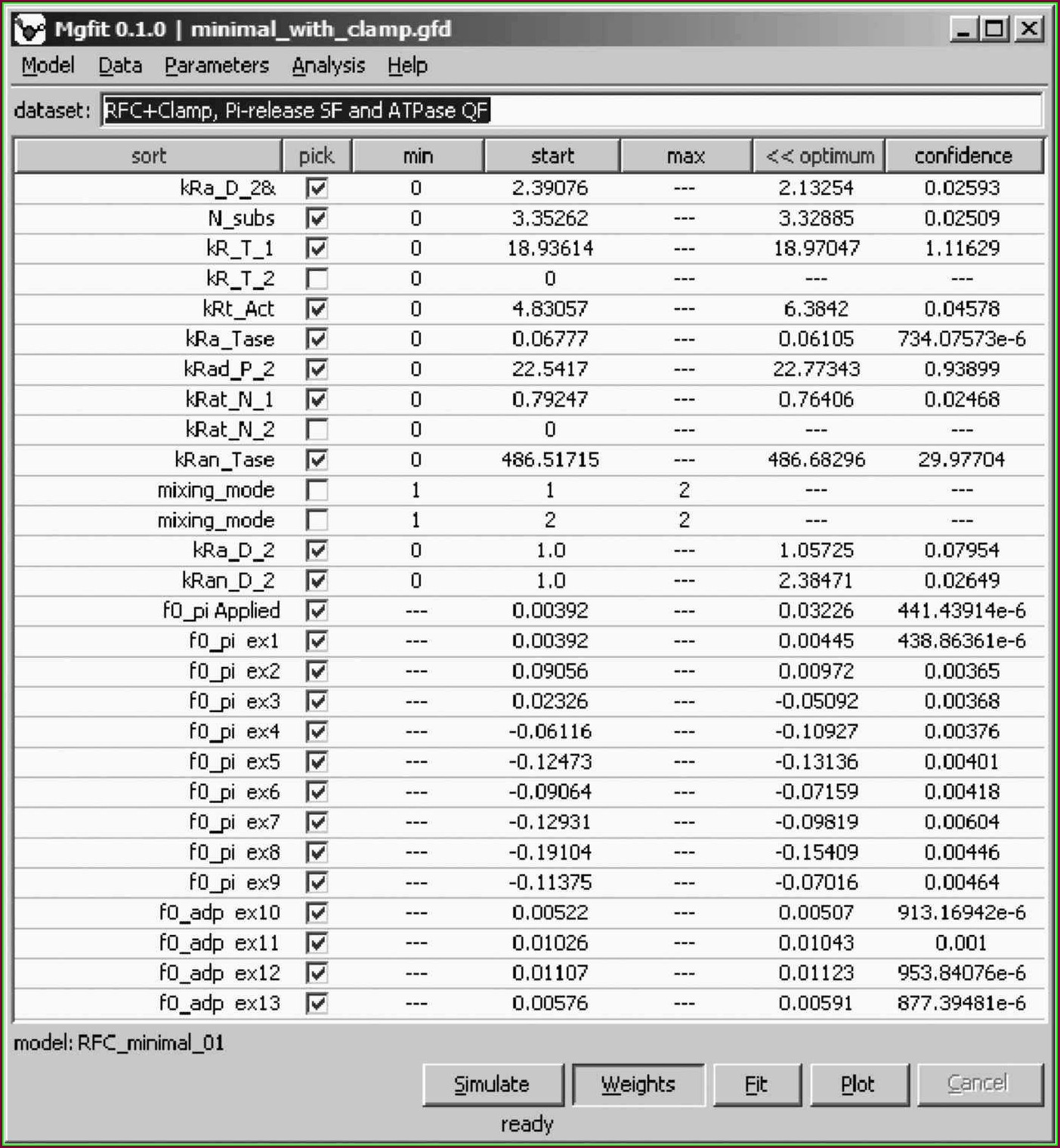 Excel Expense Report Template Free Download