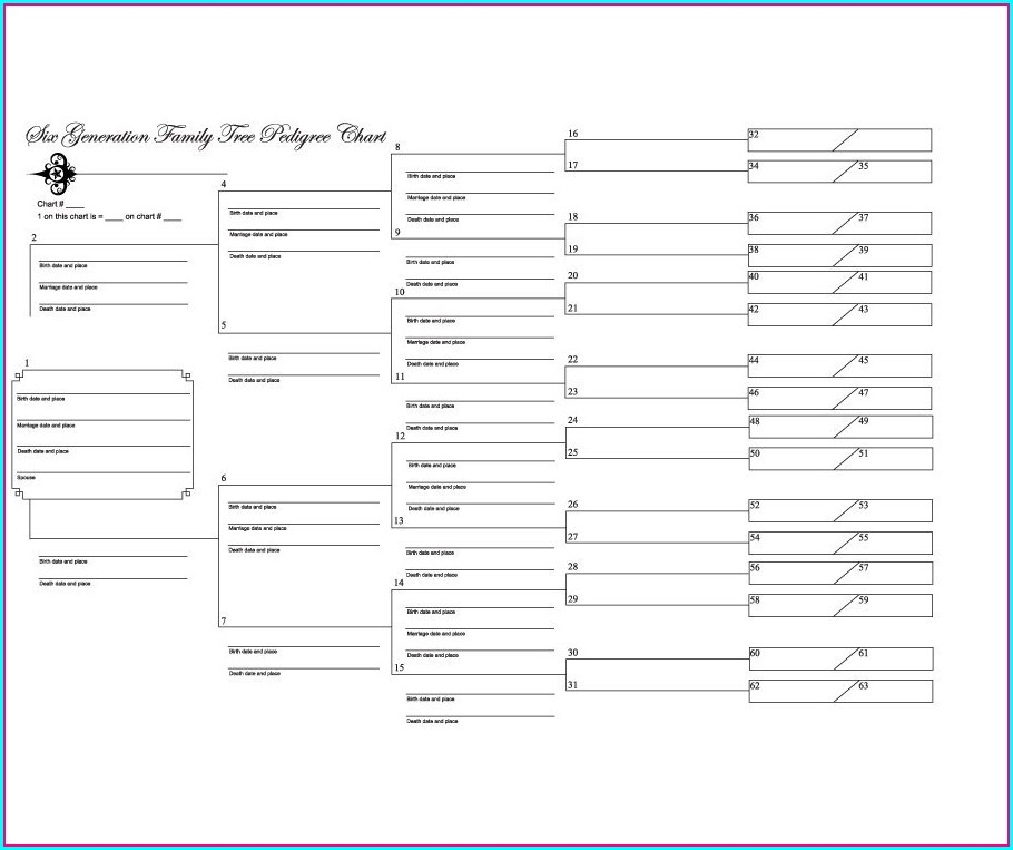 Excel Family Tree Chart Template
