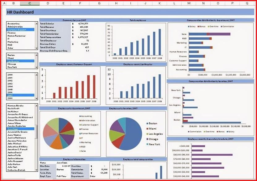 Excel Kpi Dashboard Templates Free Download