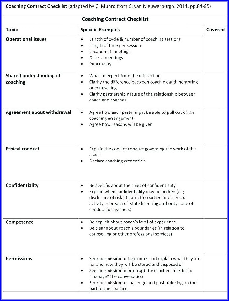 Executive Coaching Session Plan Template