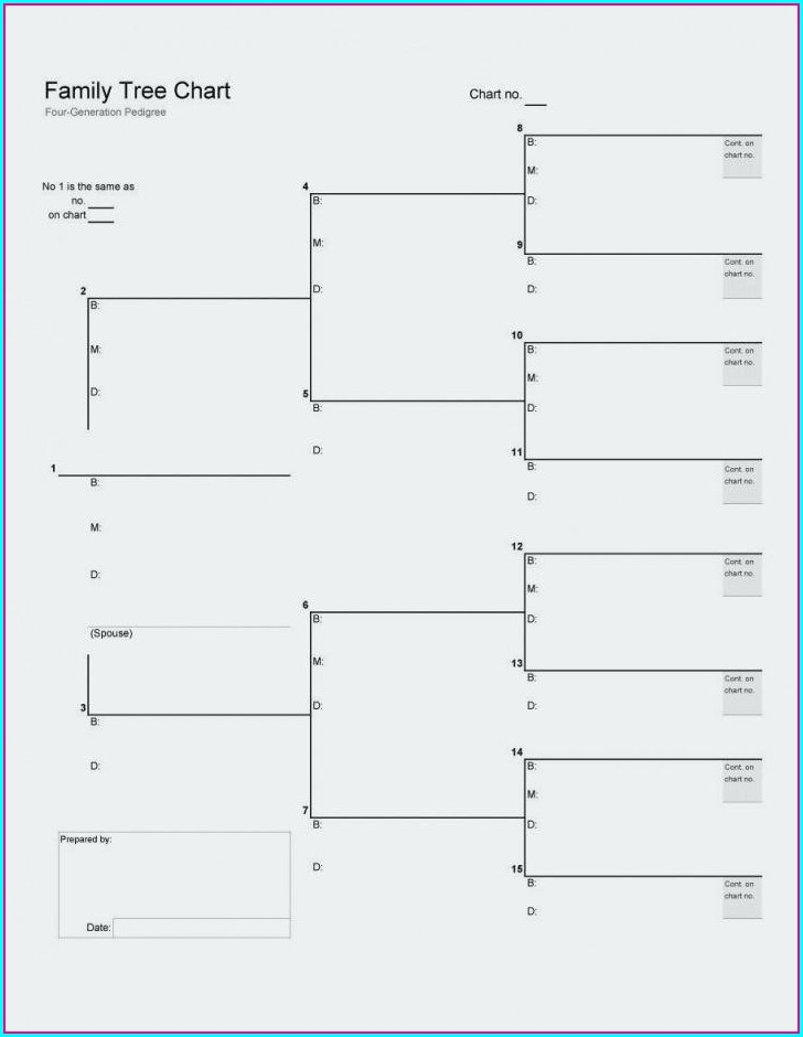 Family Tree Chart Template Word