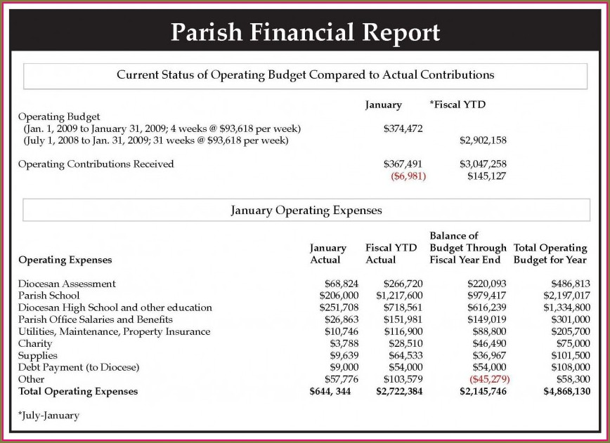 Financial Reporting Templates Excel