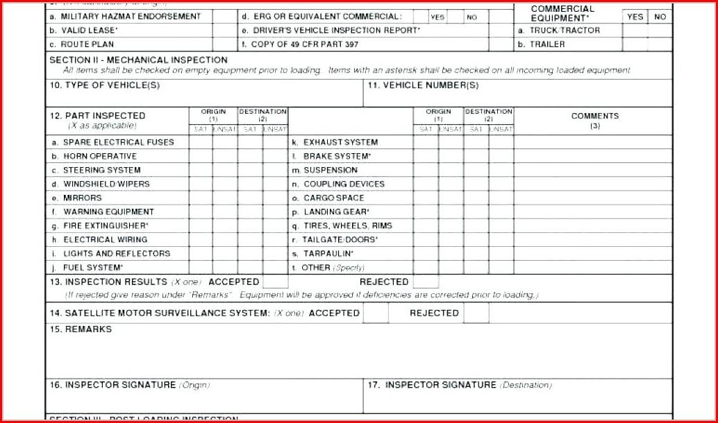 Fleet Vehicle Checklist Template