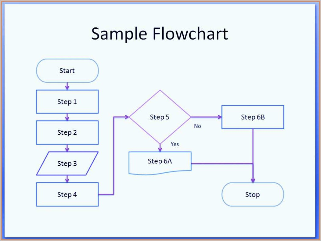 Flow Chart Template Free Download