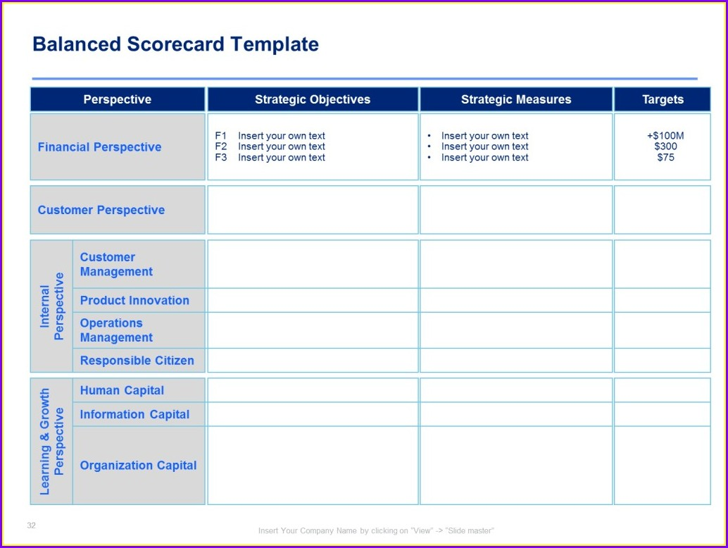 Free Balanced Scorecard Template Excel
