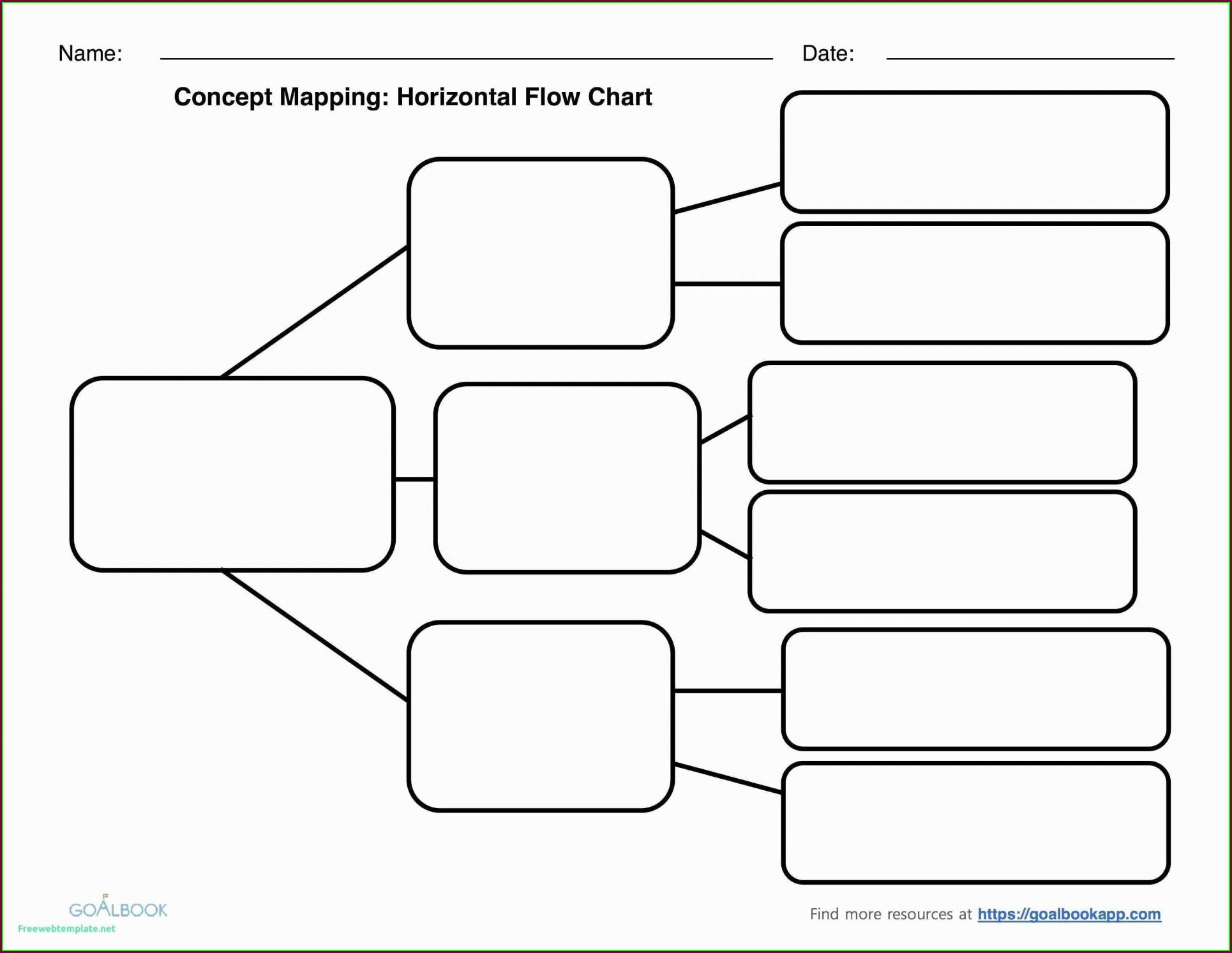 Free Blank Flow Chart Template For Google Docs