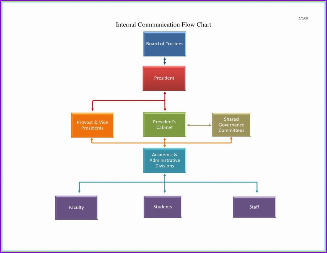 Free Church Organizational Chart Template