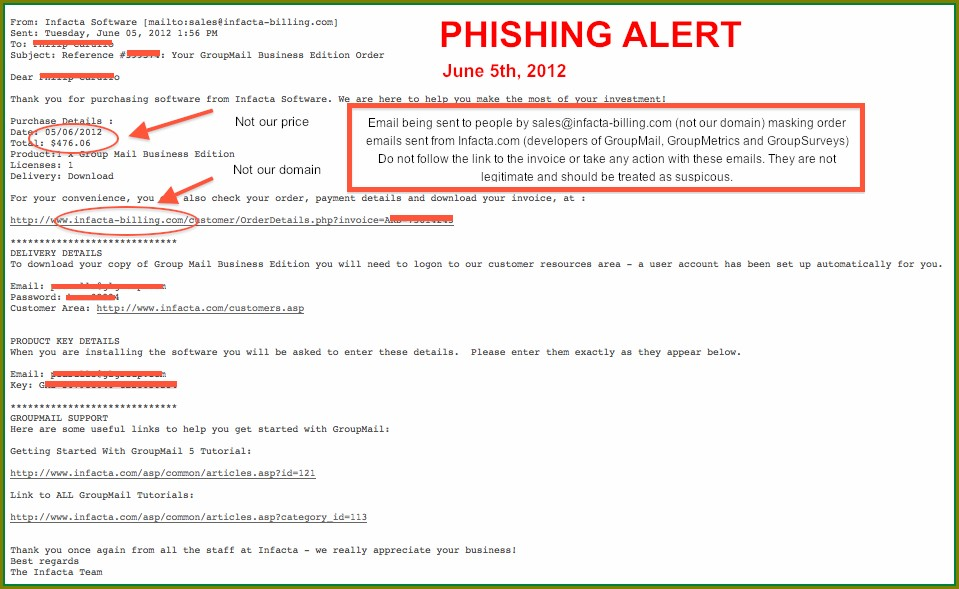 Free Phishing Email Templates