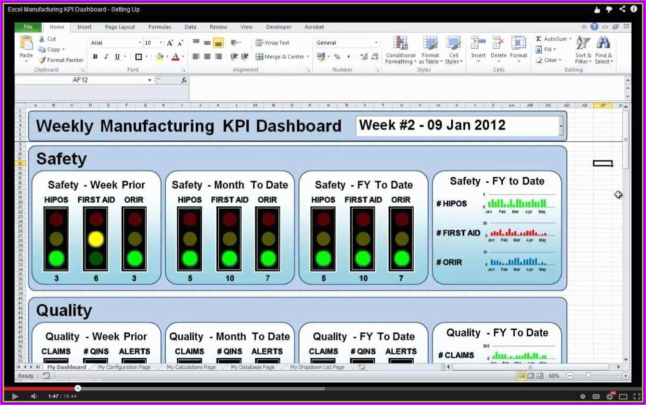 Free Production Kpi Dashboard Excel Template