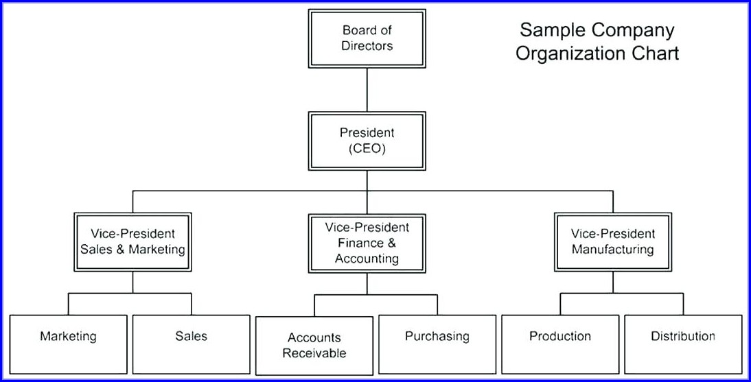 Free Small Business Organizational Chart Template