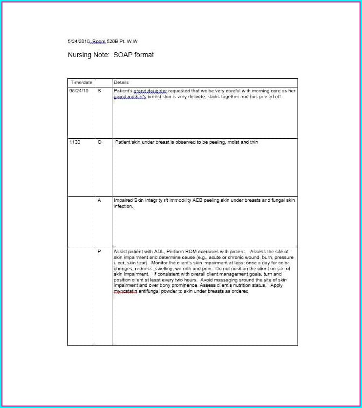 Free Soap Note Template For Nurse Practitioners