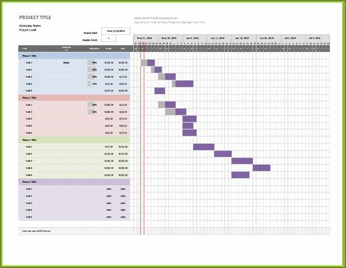 Gantt Chart Excel Template Free Download