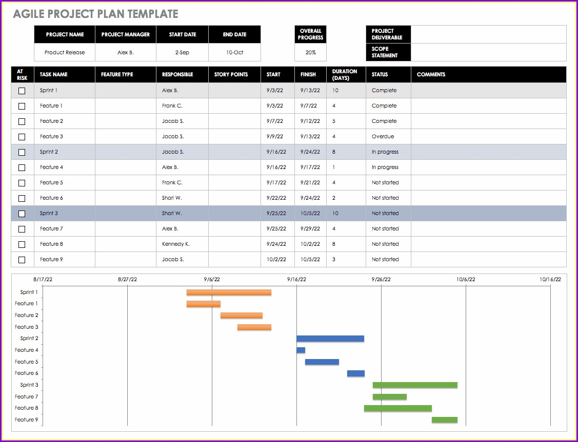 Gantt Chart Project Plan Template Excel