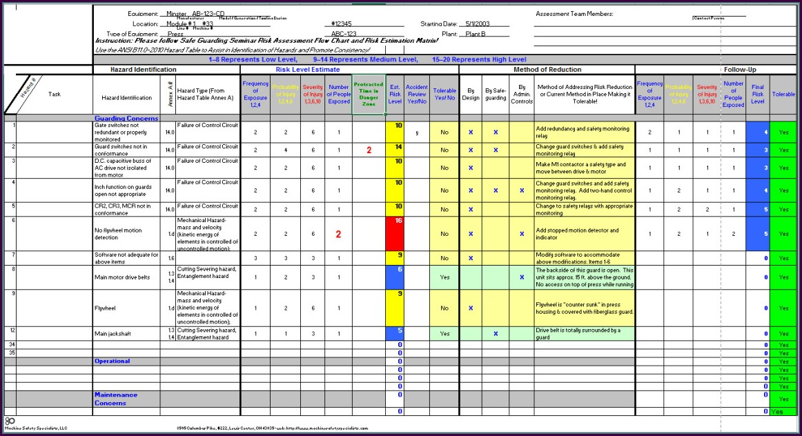 Iso 9001 Risk Assessment Template