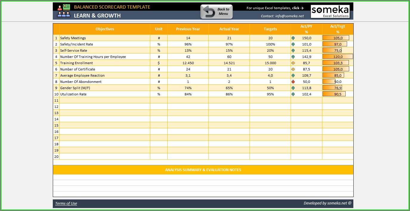 Kpi Balanced Scorecard Template Excel