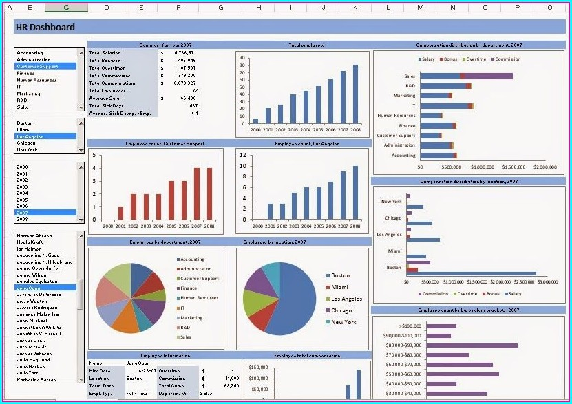 Kpi Template Excel Free Download