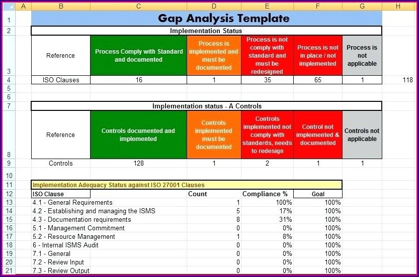 Machine Risk Assessment Template