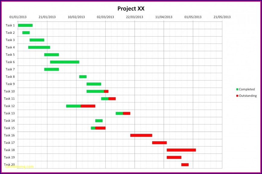 Manufacturing Process Flow Chart Template Excel
