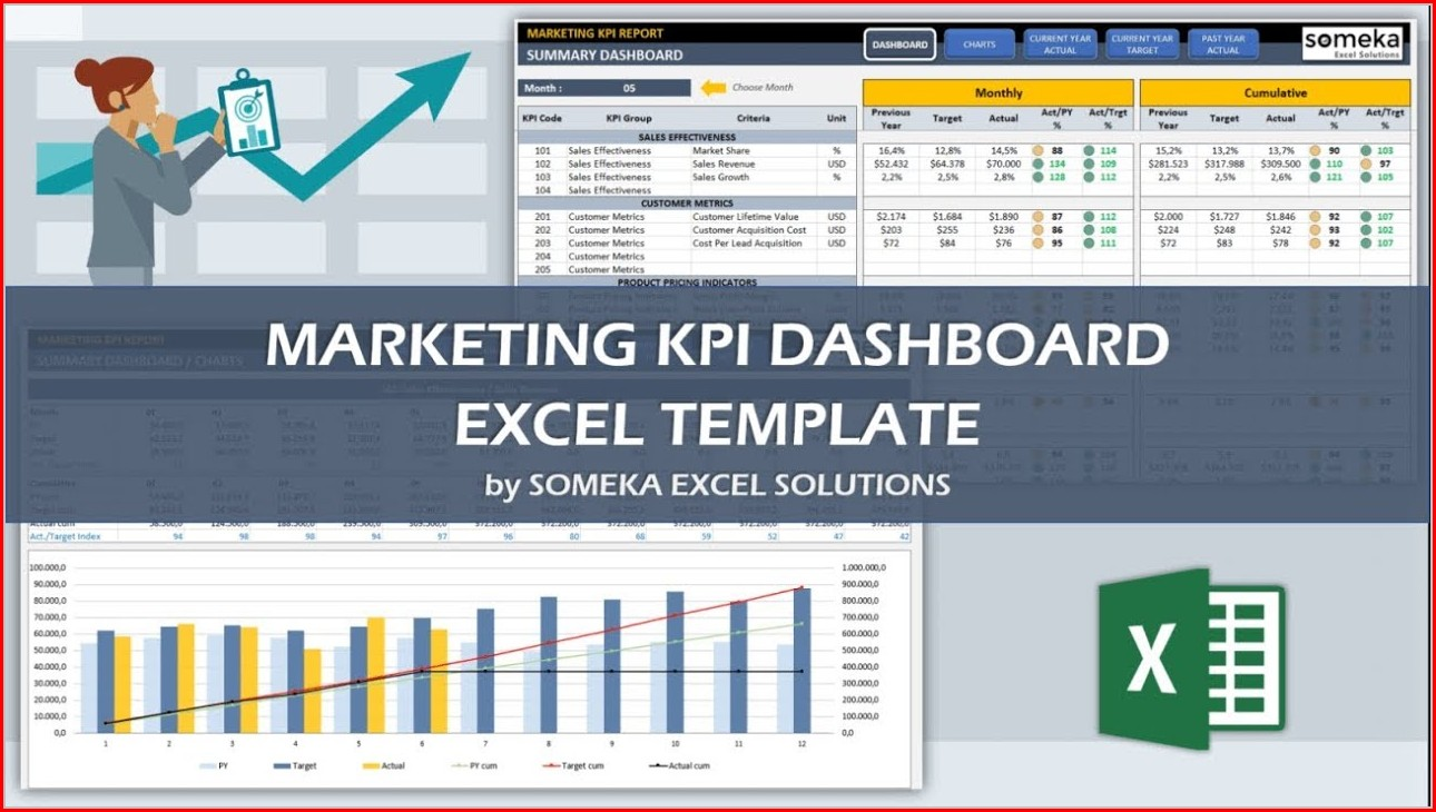 Marketing Kpi Dashboard Template
