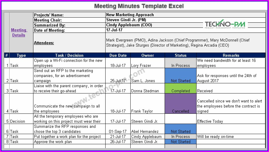 Meeting Summary Project Management Meeting Minutes Template