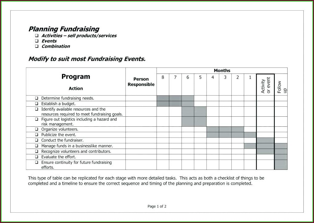Nonprofit Fundraising Plan Template Excel