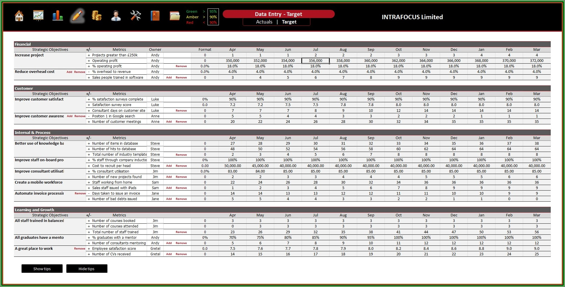 Performance Scorecard Kpi Scorecard Template