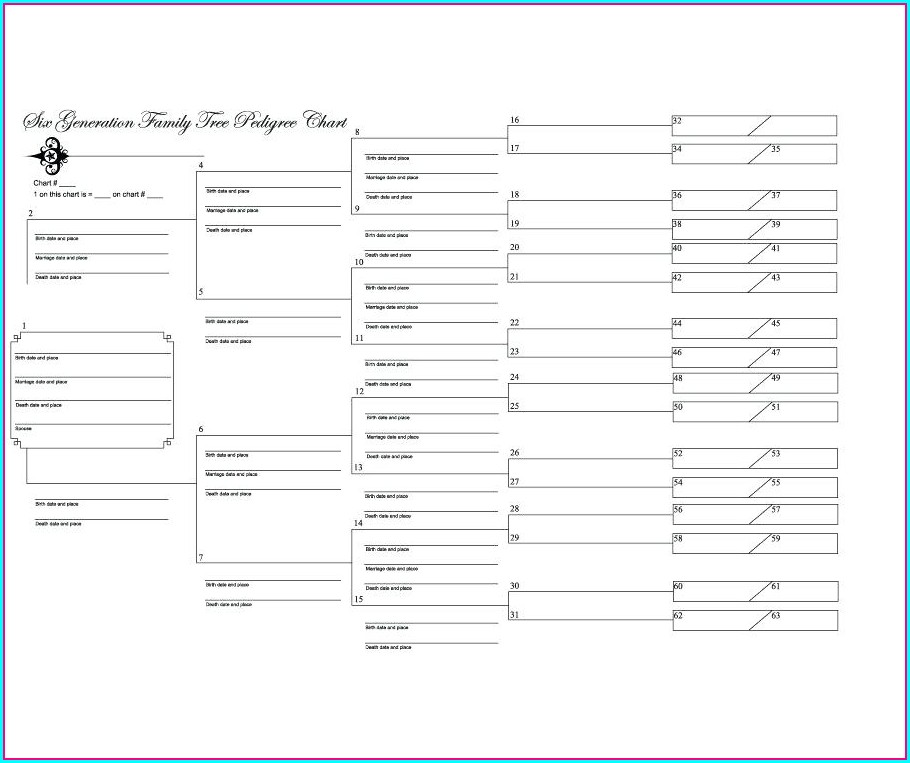Printable Family Tree Chart Template