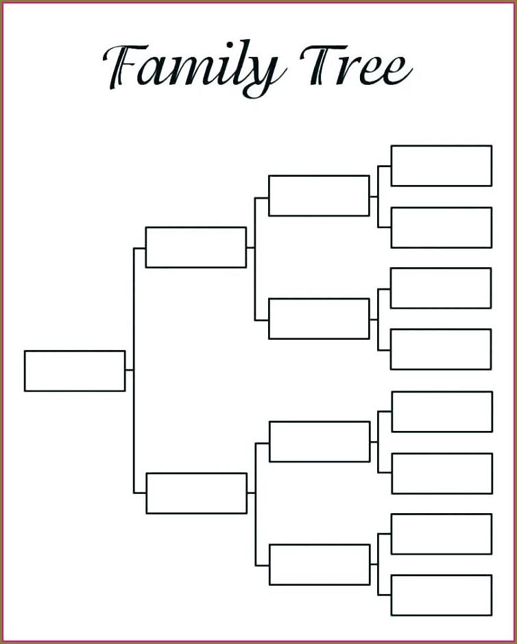 Printable Genealogy Chart Template